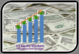 US eQuity Market