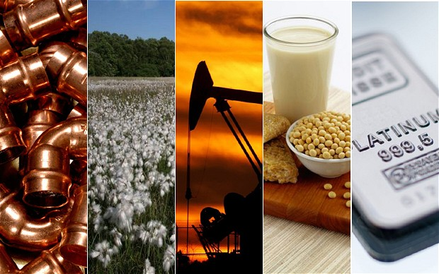 Important Industrial Commodities